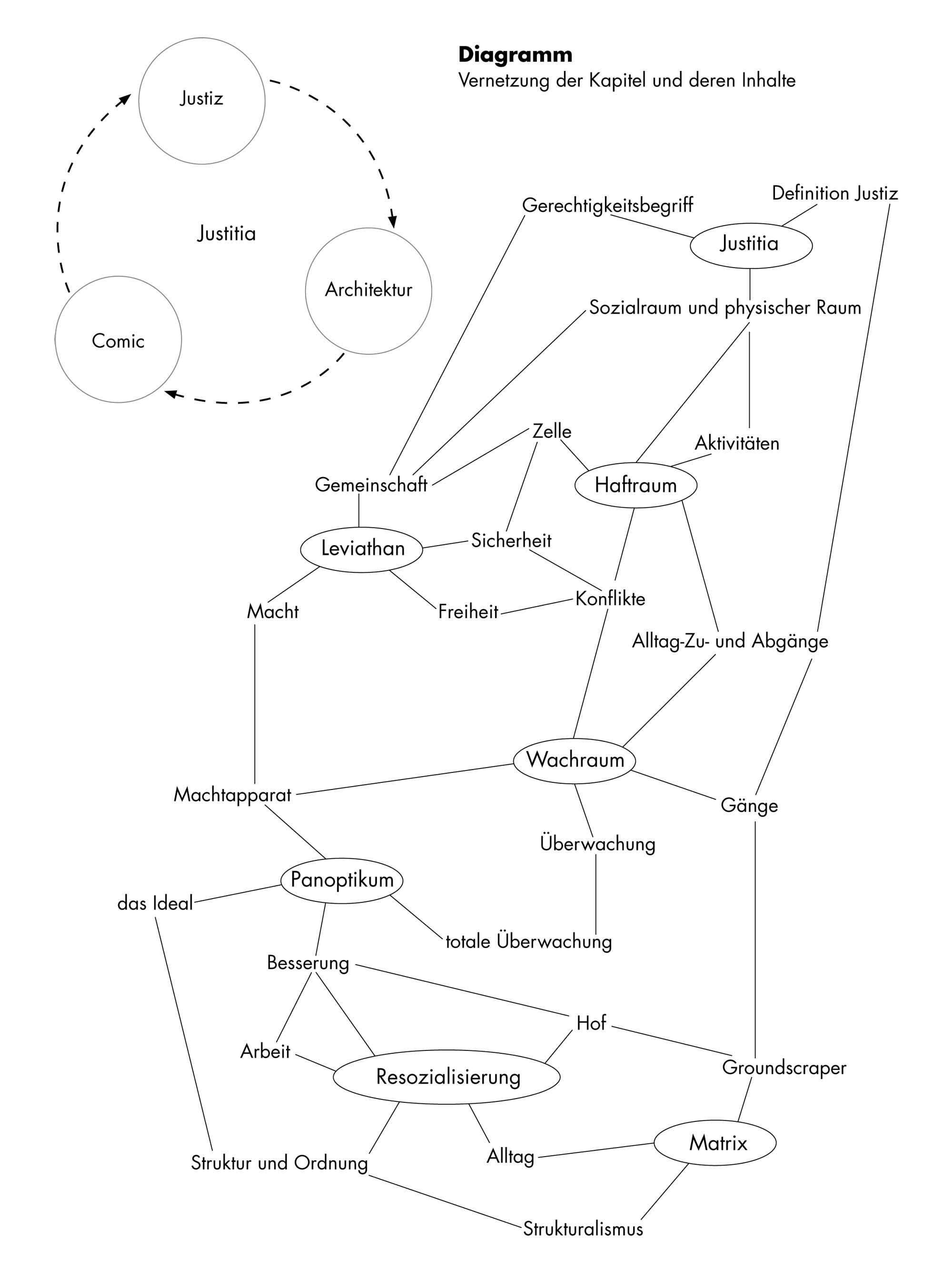 Schön Mack Draht Diagramm Ideen - Elektrische Schaltplan-Ideen ...